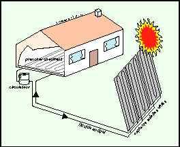 le plancher solaire avec http energie. Black Bedroom Furniture Sets. Home Design Ideas